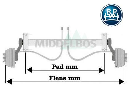 Klik op de afbeelding om te zien hoe je padmaat en flensmaat meet van een BWP torsieas.