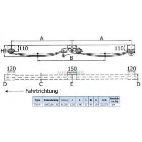 Veer aggregaat tandemas - 18 ton TAG-P Schneider | 80/1320